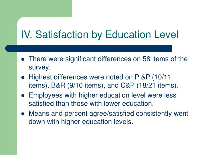 IV. Satisfaction by Education Level
