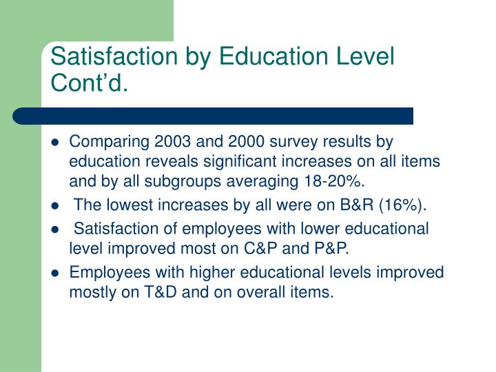 Satisfaction by Education Level Cont'd.