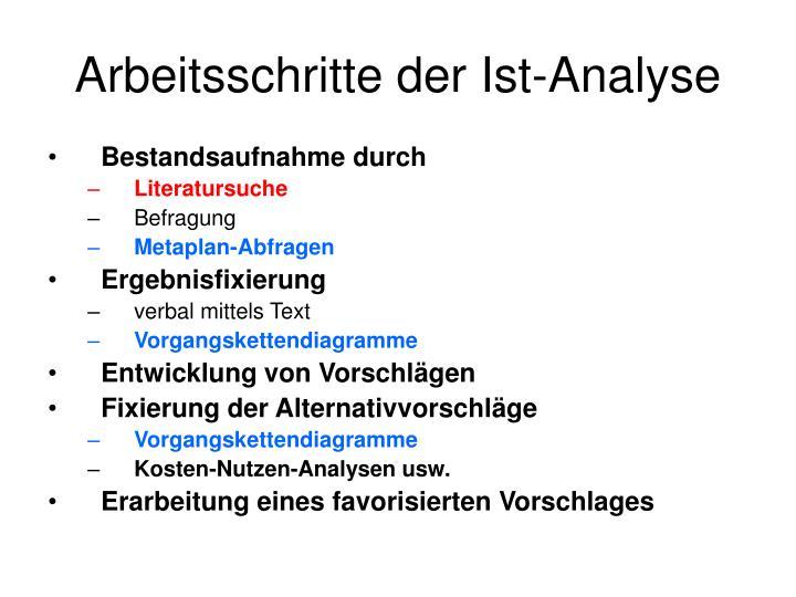 Arbeitsschritte der Ist-Analyse