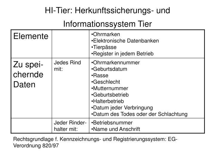 HI-Tier: Herkunftssicherungs- und Informationssystem Tier