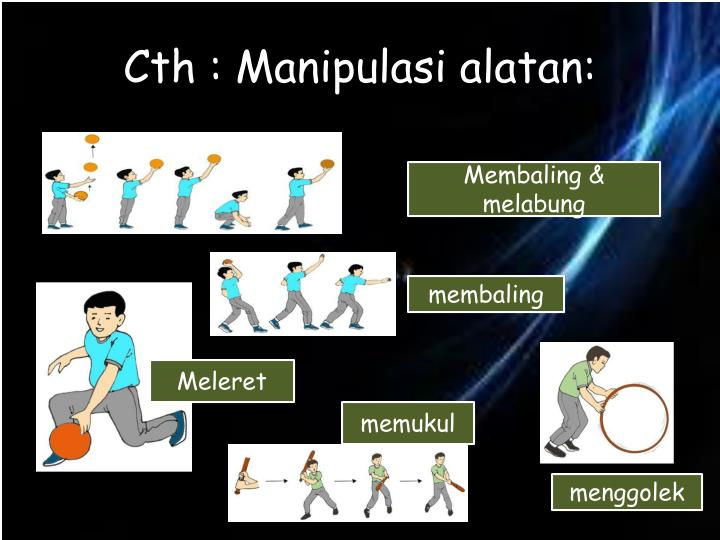 Cth : Manipulasi alatan: