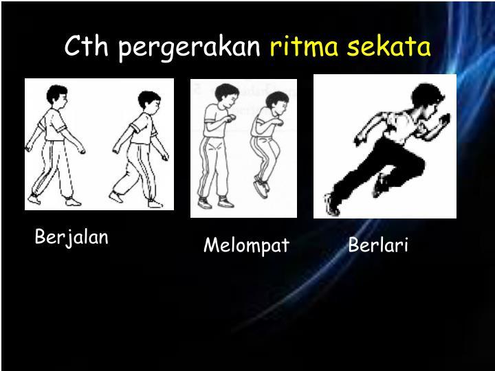 Cth pergerakan