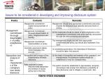 issues to be considered in developing and improving disclosure system