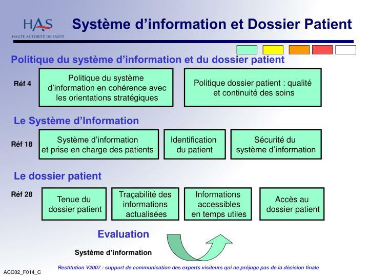 Système d'information et Dossier Patient