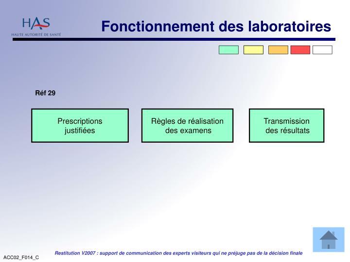 Fonctionnement des laboratoires
