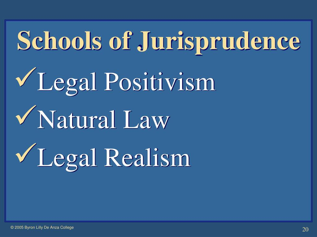 Schools of Jurisprudence