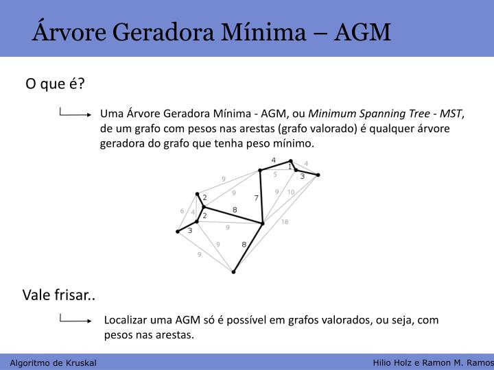 Árvore Geradora Mínima – AGM