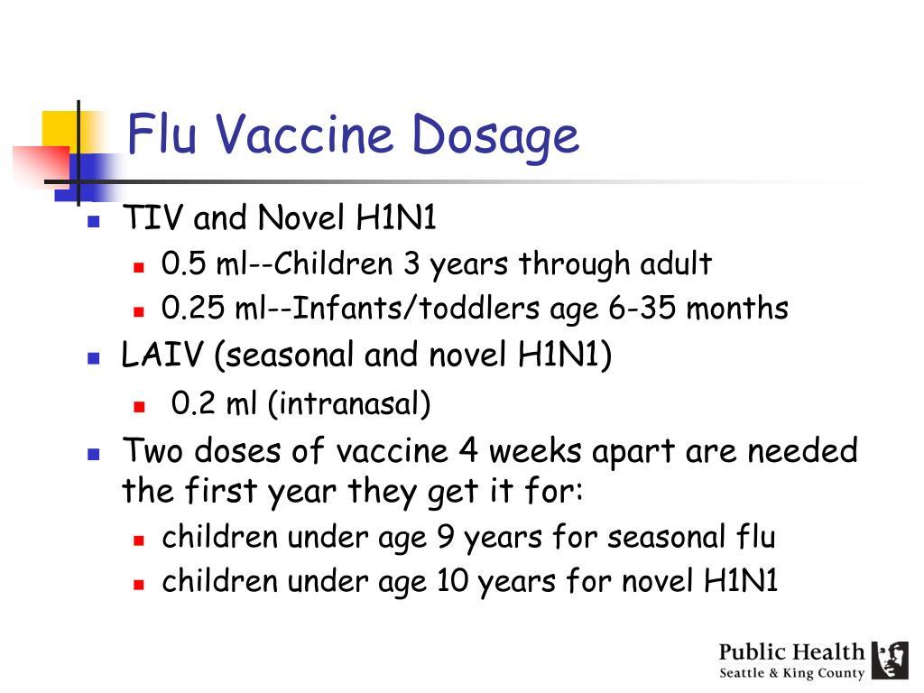 Flu Vaccine Dosage