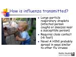 how is influenza transmitted