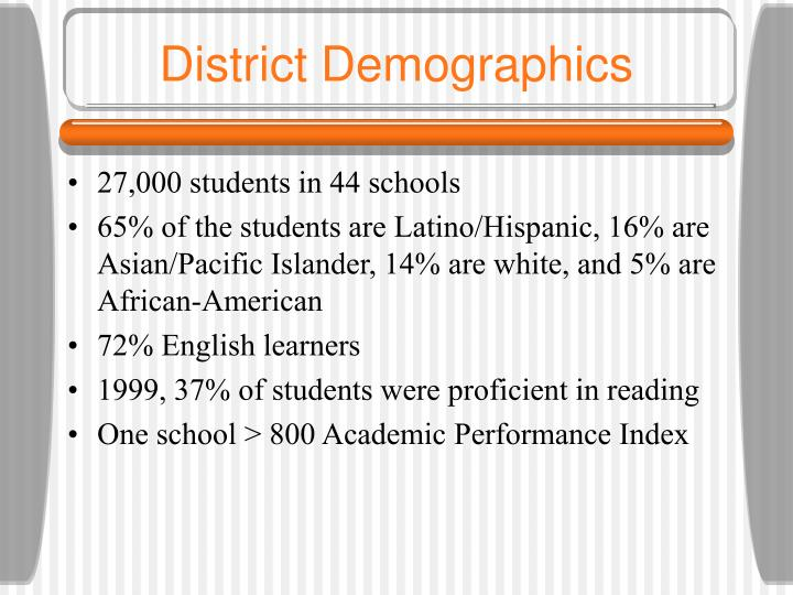 District demographics
