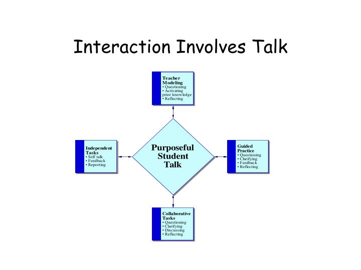 Interaction Involves Talk