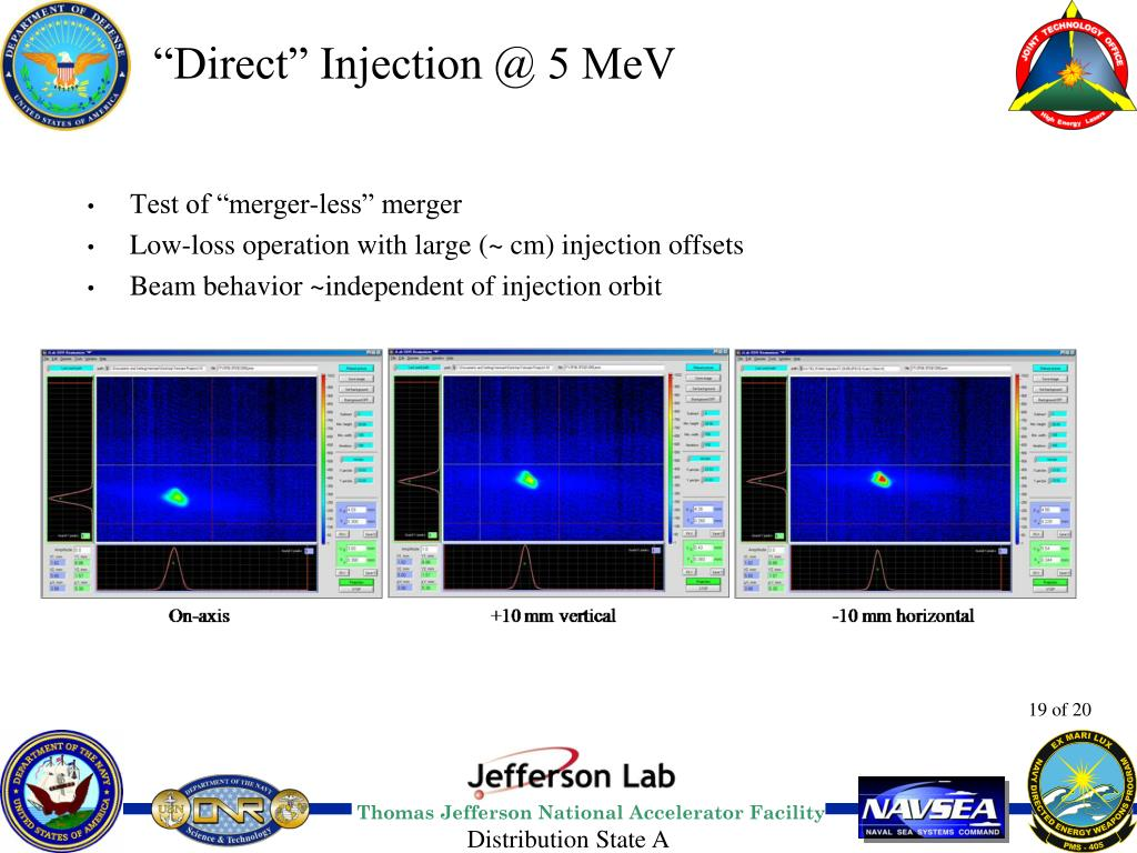 """Direct"" Injection @ 5 MeV"
