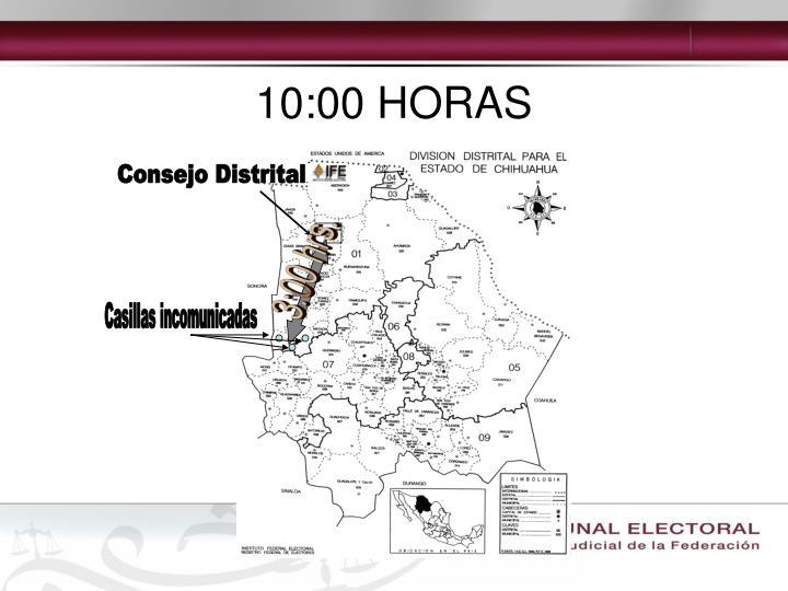 Consejo Distrital