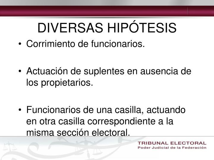 DIVERSAS HIPÓTESIS