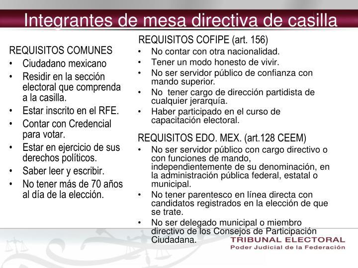 Integrantes de mesa directiva de casilla