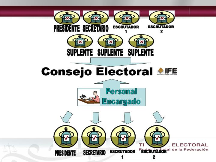 Consejo Electoral