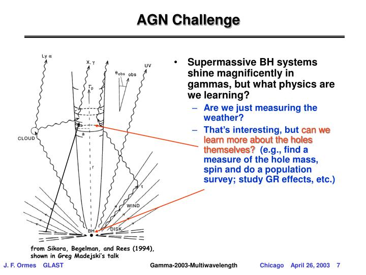 Supermassive BH systems shine magnificently in gammas, but what physics are we learning?