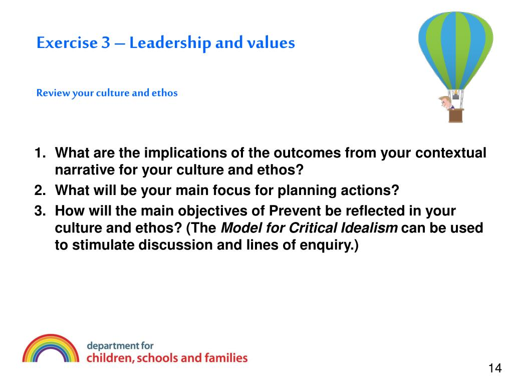 Exercise 3 – Leadership and values