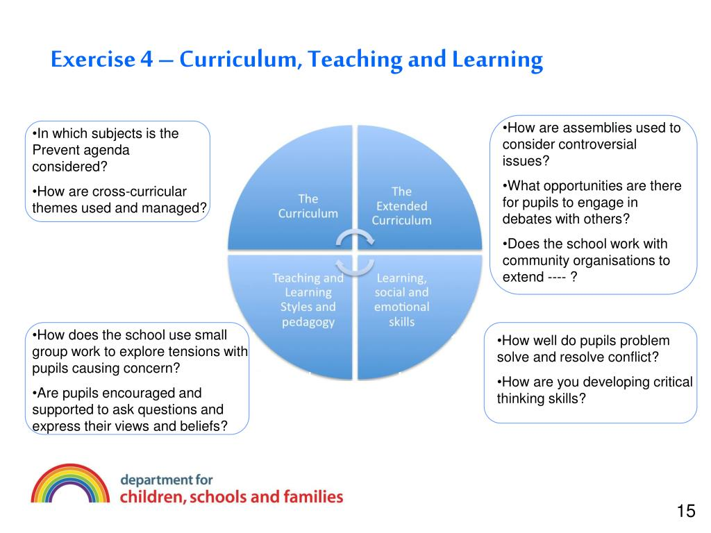 Exercise 4 – Curriculum, Teaching and Learning