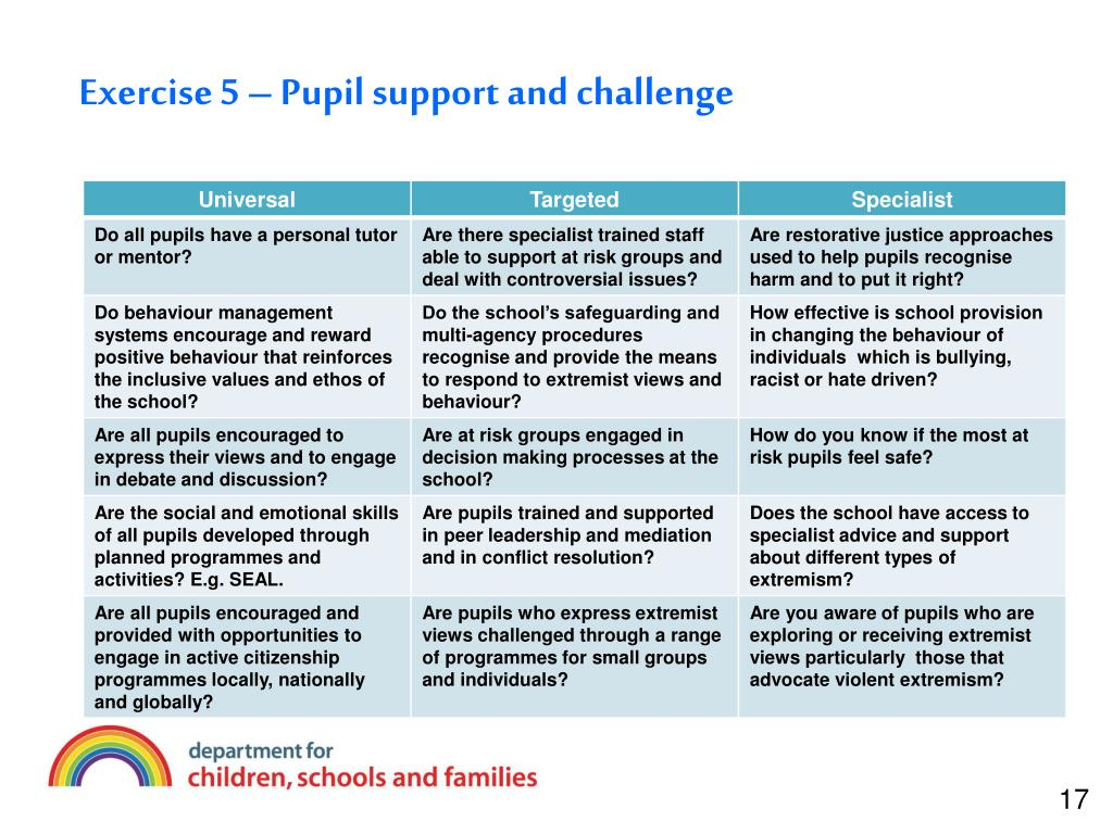 Exercise 5 – Pupil support and challenge
