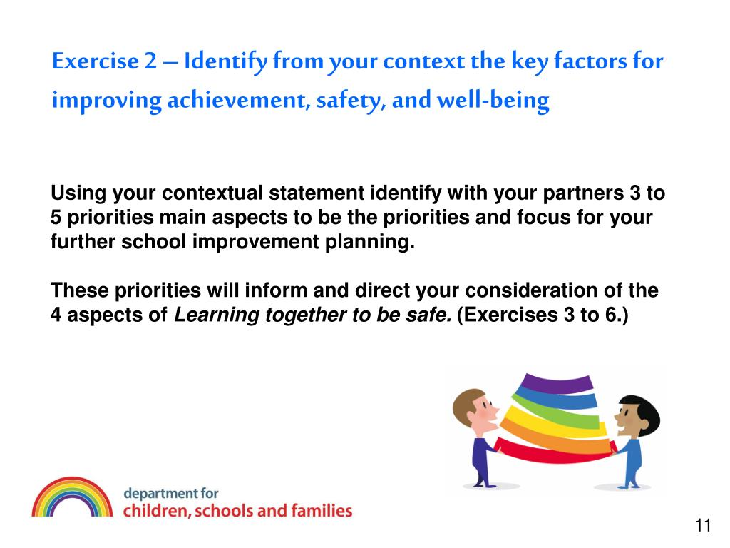 Exercise 2 – Identify from your context the key factors for improving achievement, safety, and well-being