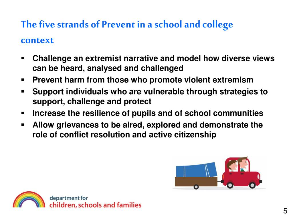 The five strands of Prevent in a school and college context