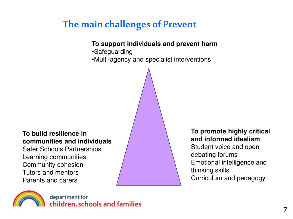 The main challenges of Prevent