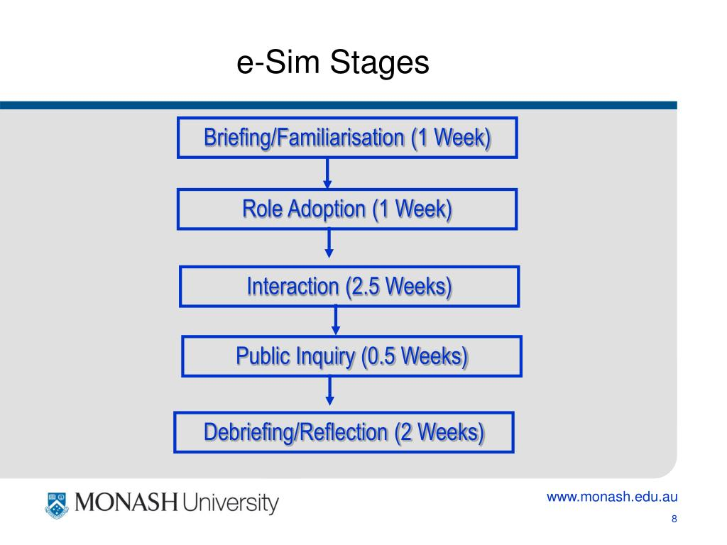 e-Sim Stages