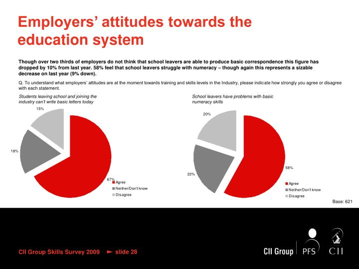 Employers' attitudes towards the education system