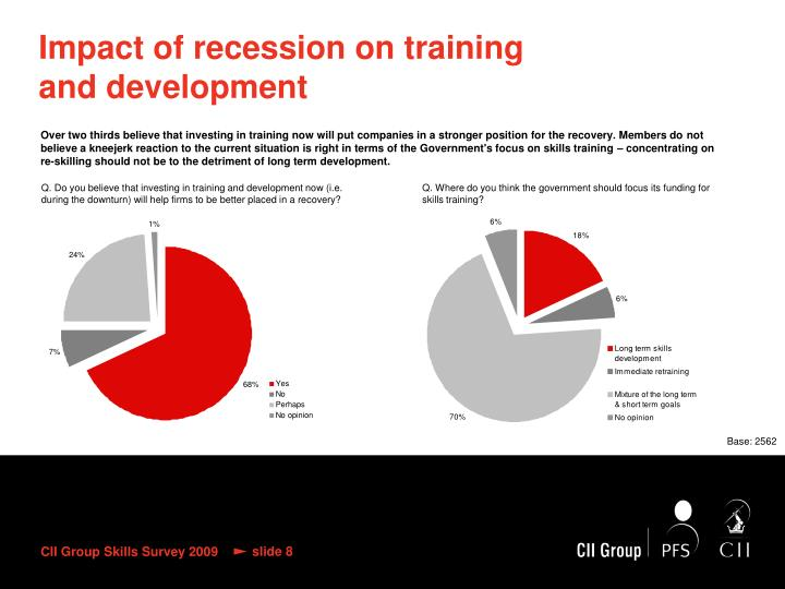 Impact of recession on training