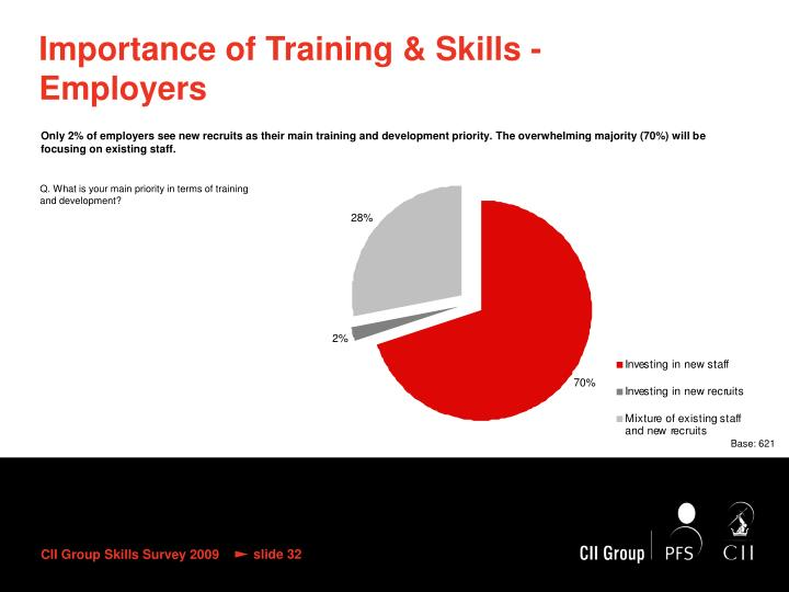 Importance of Training & Skills - Employers