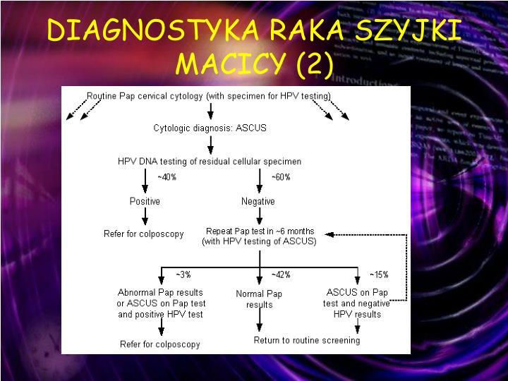 DIAGNOSTYKA RAKA SZYJKI MACICY (2)