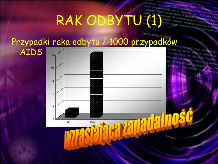 RAK ODBYTU (1)