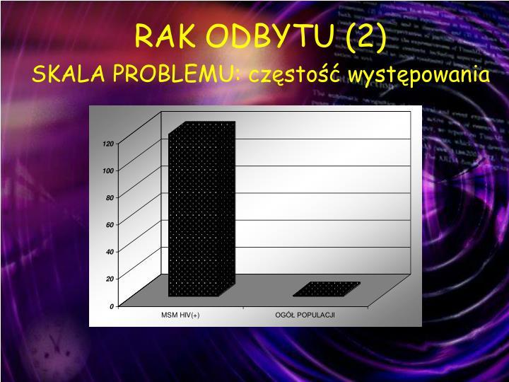 RAK ODBYTU (2)