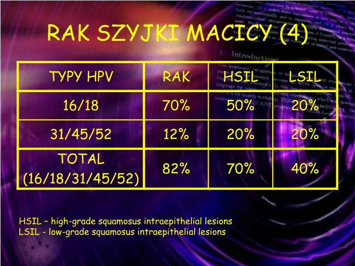 RAK SZYJKI MACICY (4)