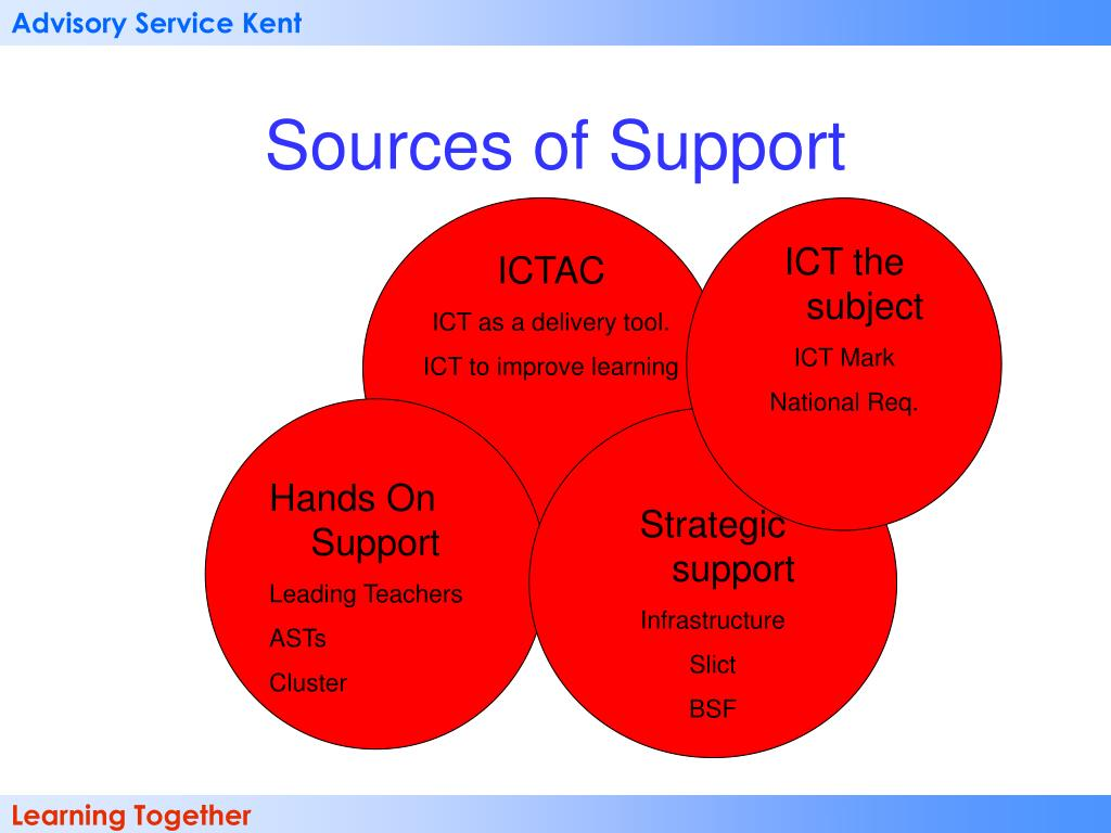 Sources of Support