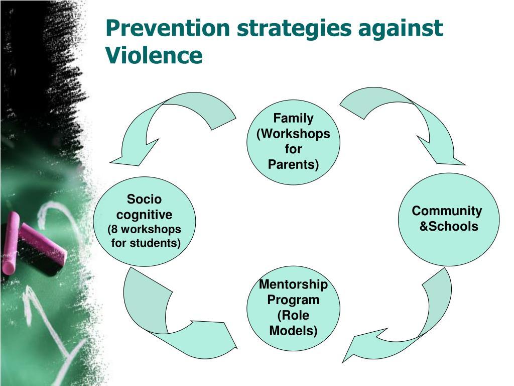 Prevention strategies against Violence