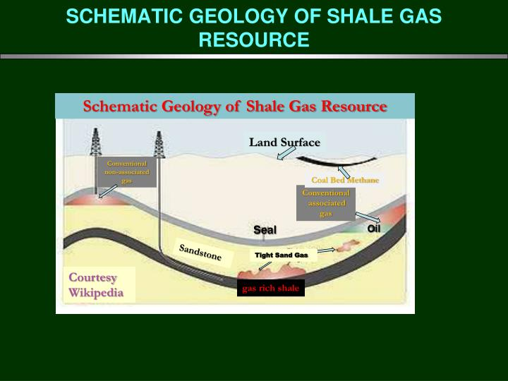 impact of shale gas on seismic activity The government believes that shale gas has the potential to provide the uk seismic activity traffic light which may require an environmental impact.