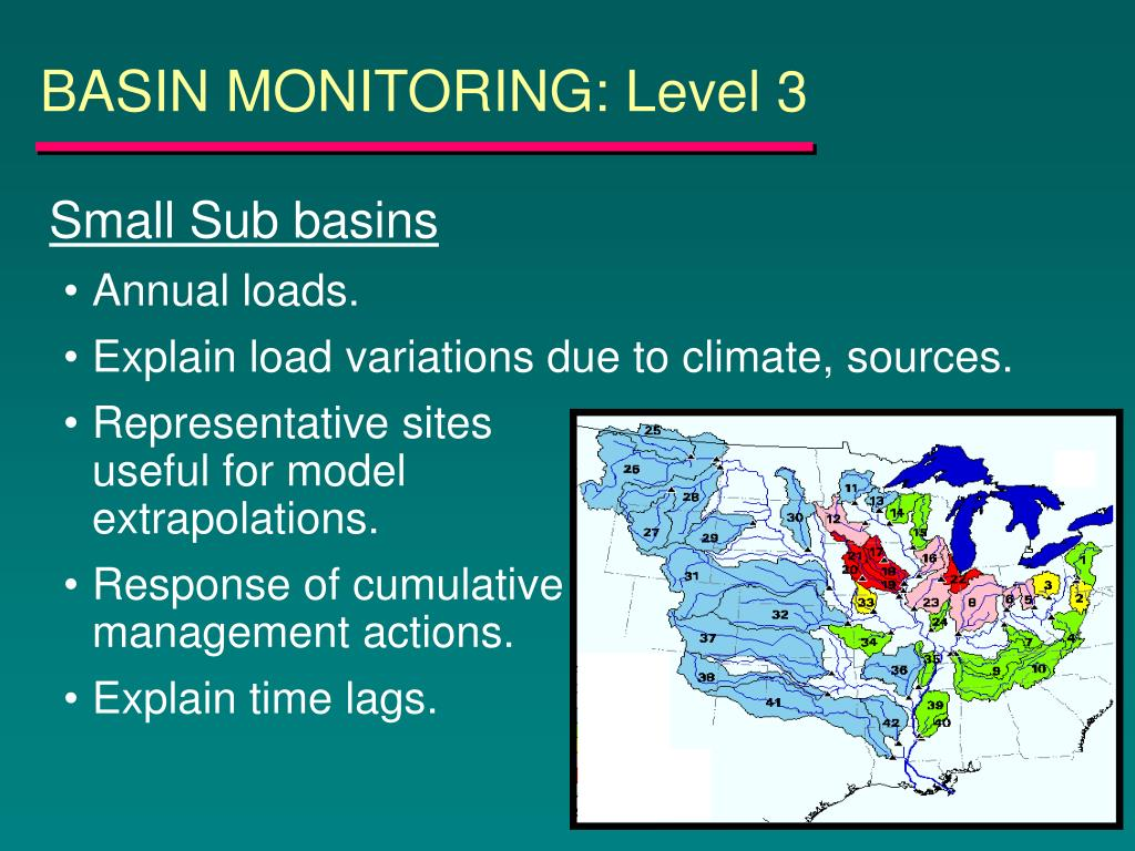 BASIN MONITORING: Level 3