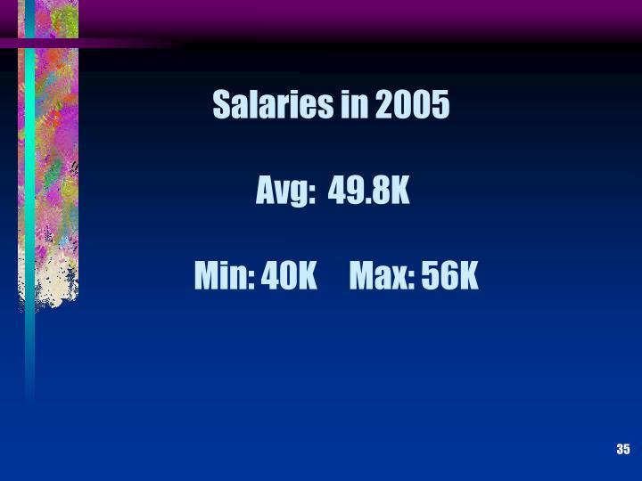 Salaries in 2005