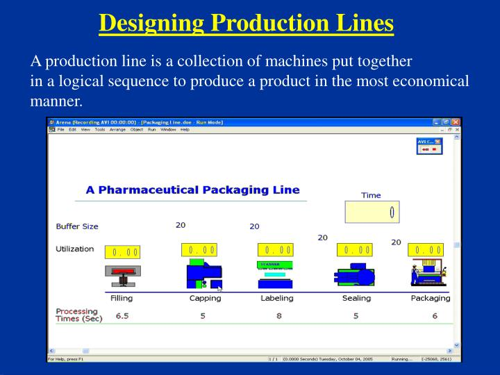 Designing Production Lines