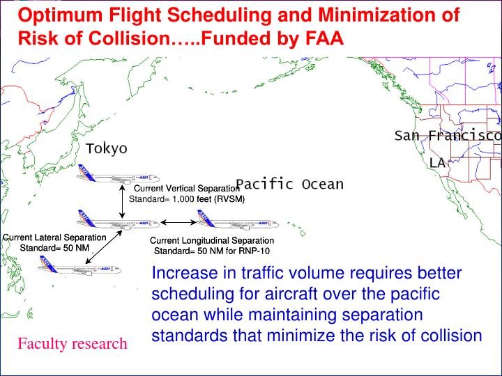 Optimum Flight Scheduling and Minimization of Risk of Collision…..Funded by FAA
