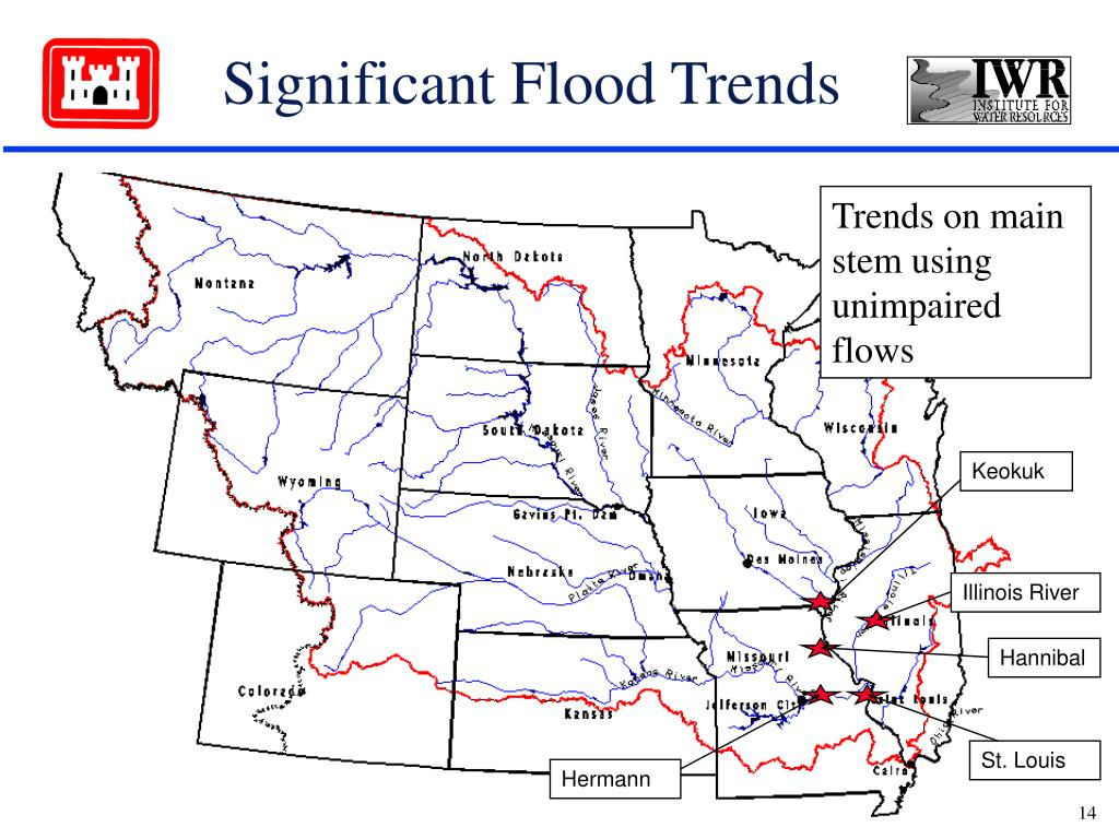 Significant Flood Trends