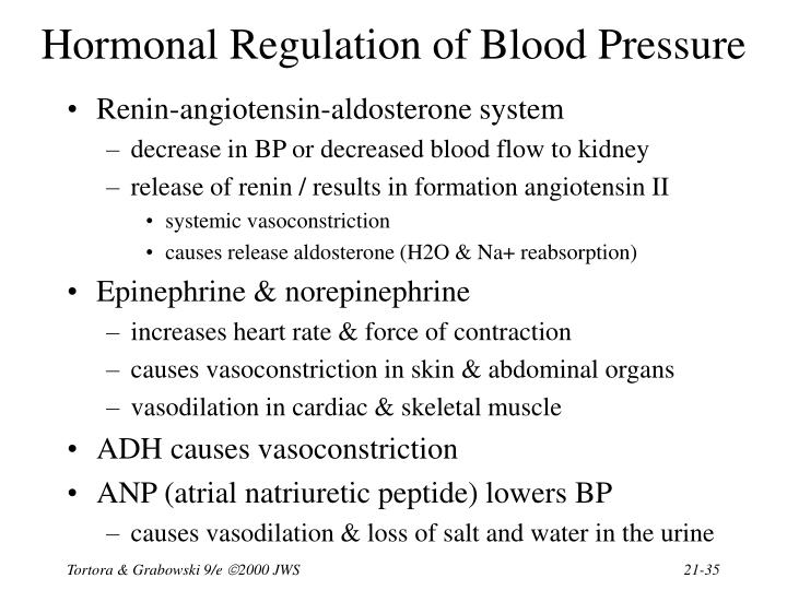 Hormonal Regulation of Blood Pressure