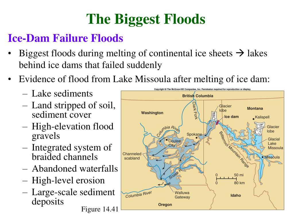 The Biggest Floods