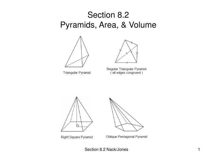 Section 8 2 pyramids area volume