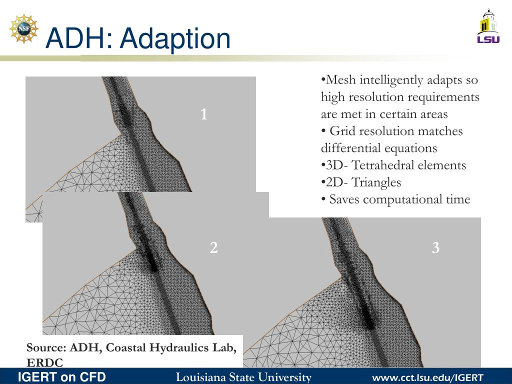 ADH: Adaption