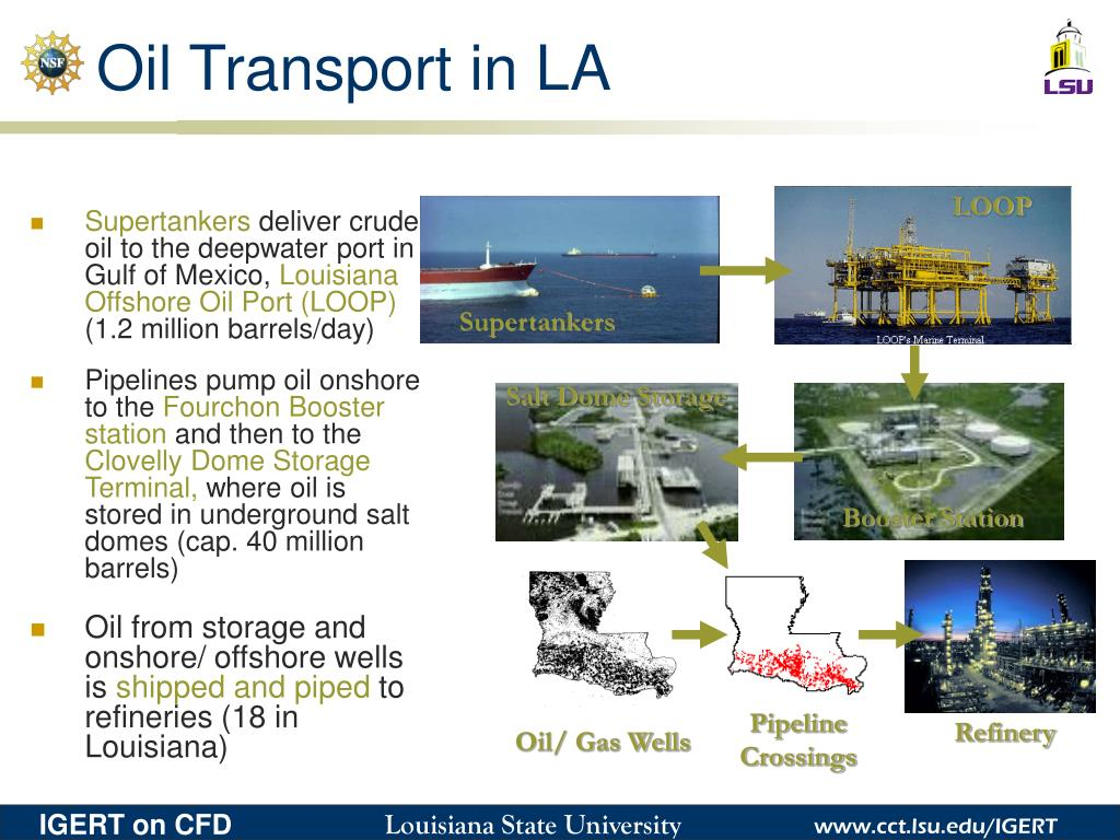 Oil Transport in LA