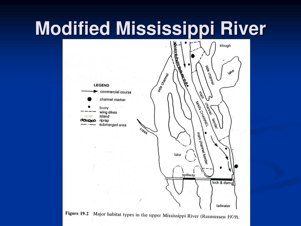 Modified Mississippi River