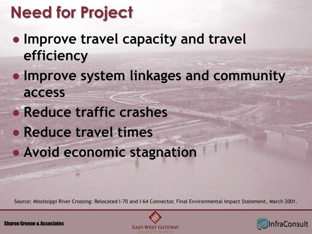 Need for Project